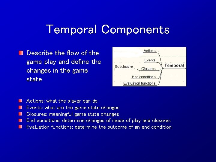 Temporal Components Describe the flow of the game play and define the changes in