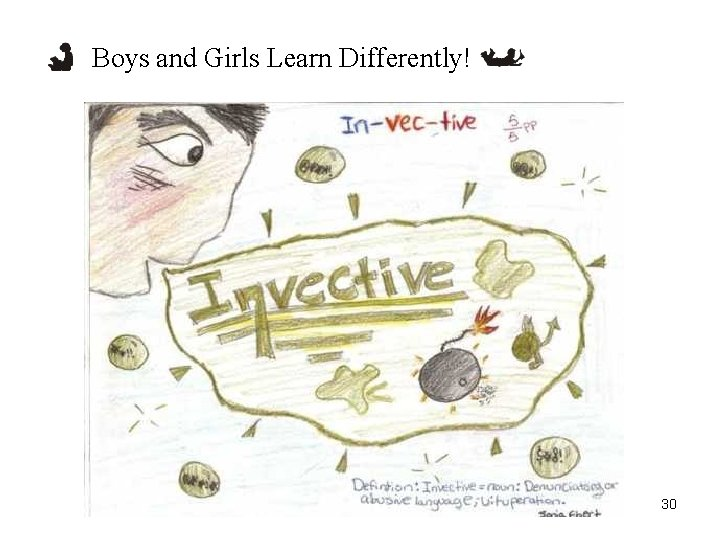 Boys and Girls Learn Differently! 30