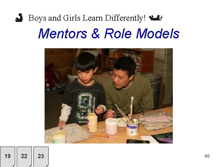 Boys and Girls Learn Differently! Mentors & Role Models 19 22 23 66