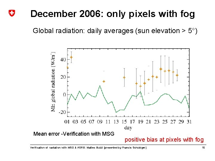 December 2006: only pixels with fog Global radiation: daily averages (sun elevation > 5°)