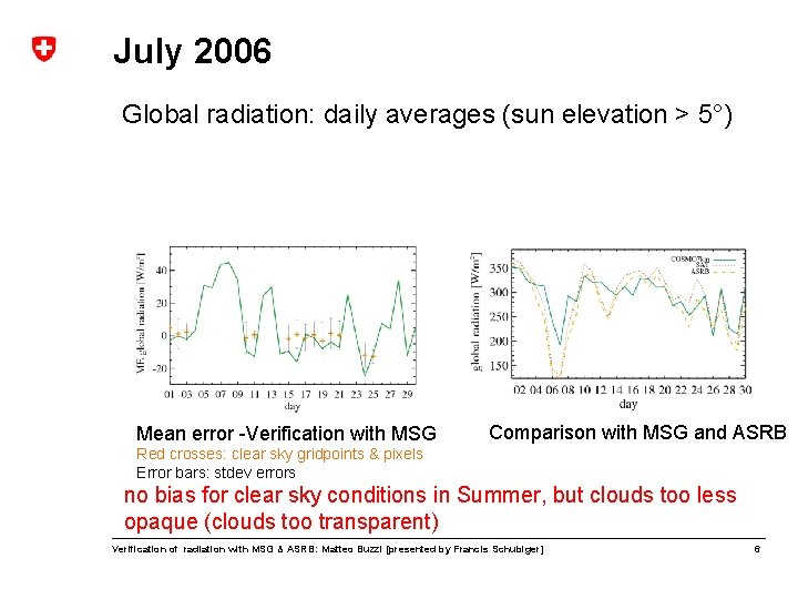 July 2006 Global radiation: daily averages (sun elevation > 5°) Mean error -Verification with