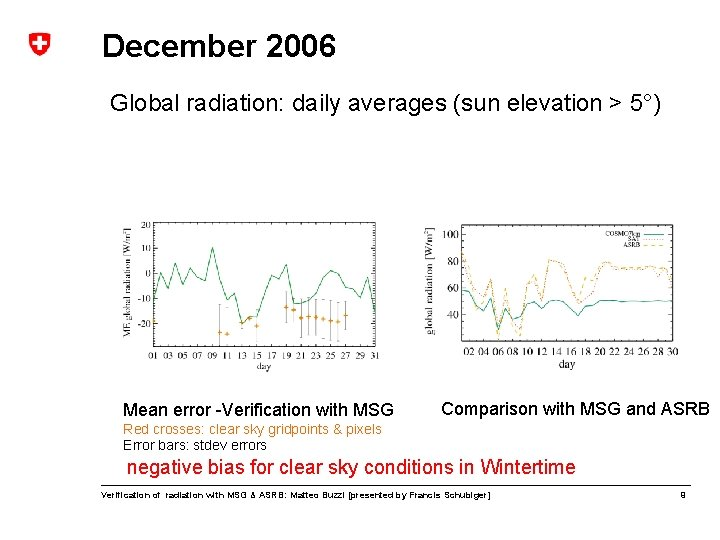 December 2006 Global radiation: daily averages (sun elevation > 5°) Mean error -Verification with