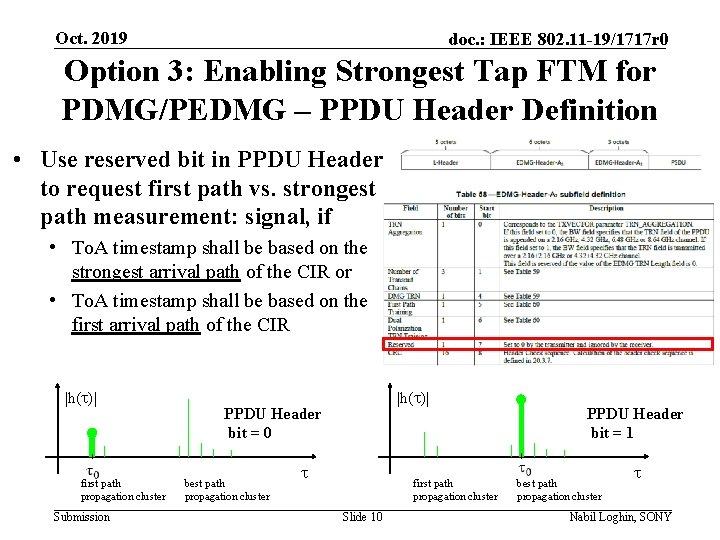 Oct. 2019 doc. : IEEE 802. 11 -19/1717 r 0 Option 3: Enabling Strongest