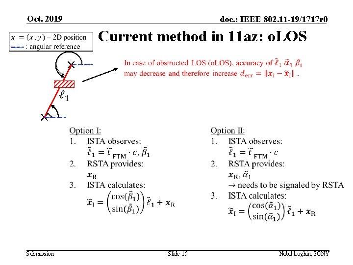 Oct. 2019 doc. : IEEE 802. 11 -19/1717 r 0 Current method in 11