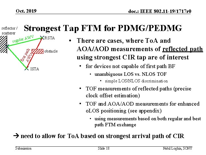 Oct. 2019 reflector / scatterer doc. : IEEE 802. 11 -19/1717 r 0 Strongest