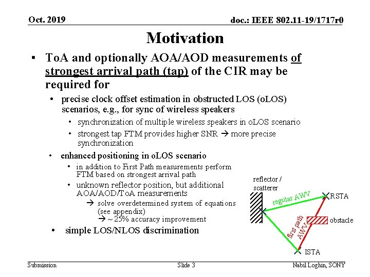 Oct. 2019 doc. : IEEE 802. 11 -19/1717 r 0 Motivation • To. A