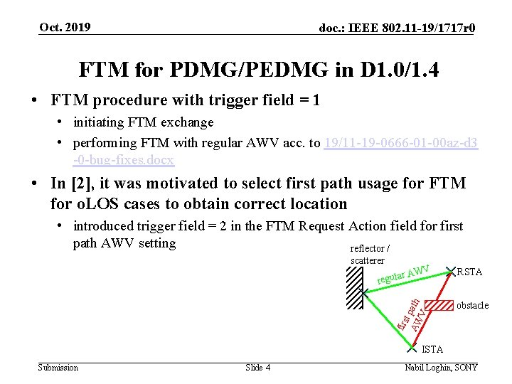 Oct. 2019 doc. : IEEE 802. 11 -19/1717 r 0 FTM for PDMG/PEDMG in