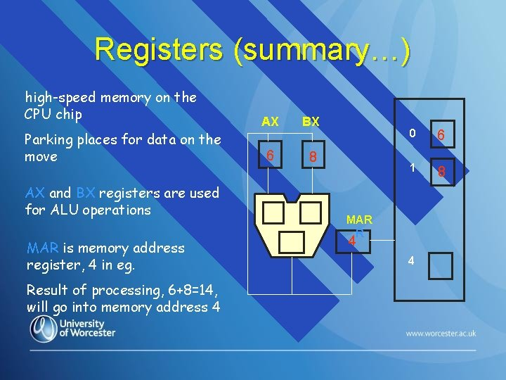 Registers (summary…) high-speed memory on the CPU chip Parking places for data on the