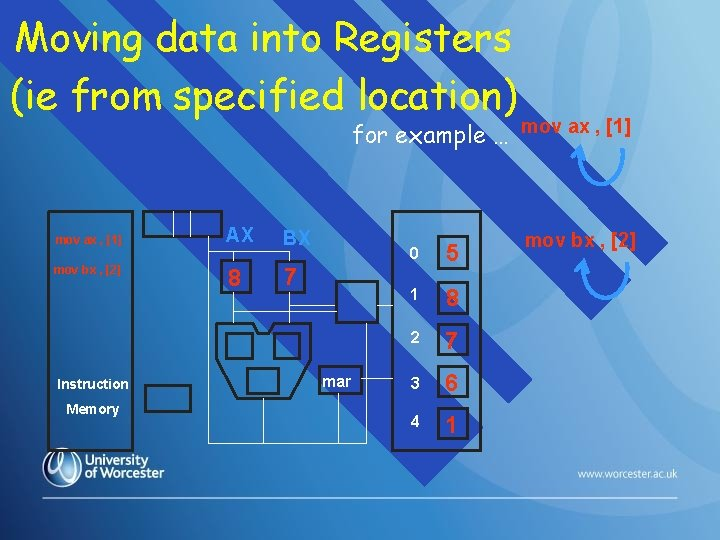 Moving data into Registers (ie from specified location) for example … mov ax ,