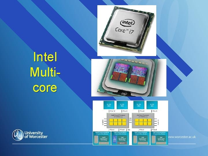 Intel Multicore
