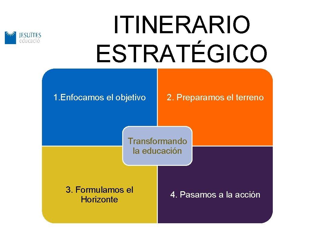 ITINERARIO ESTRATÉGICO 1. Enfocamos el objetivo 2. Preparamos el terreno Transformando la educación 3.