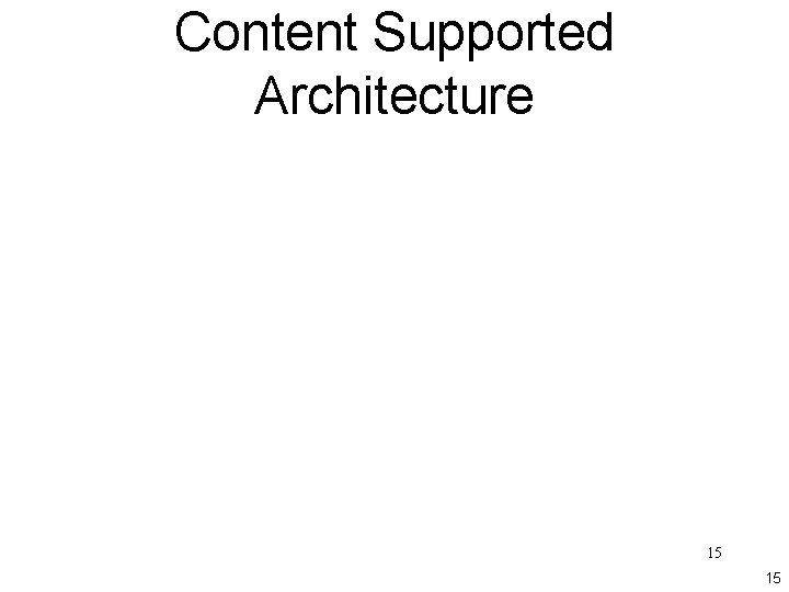 Content Supported Architecture 15 15