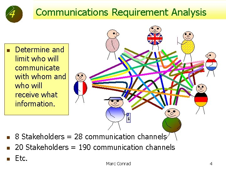 4 n Communications Requirement Analysis Determine and limit who will communicate with whom and