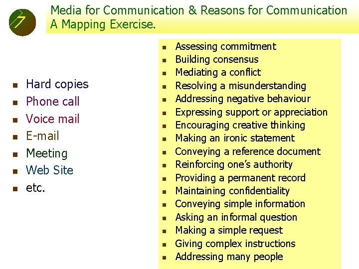 7 Media for Communication & Reasons for Communication A Mapping Exercise. Assessing commitment n