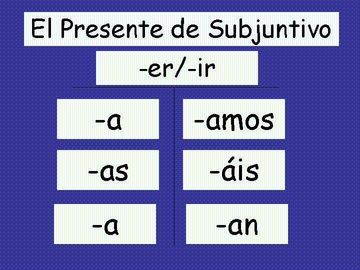 El Presente de Subjuntivo -er/-ir -a -amos -as -áis -a -an