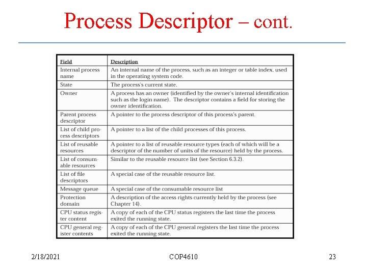 Process Descriptor – cont. 2/18/2021 COP 4610 23