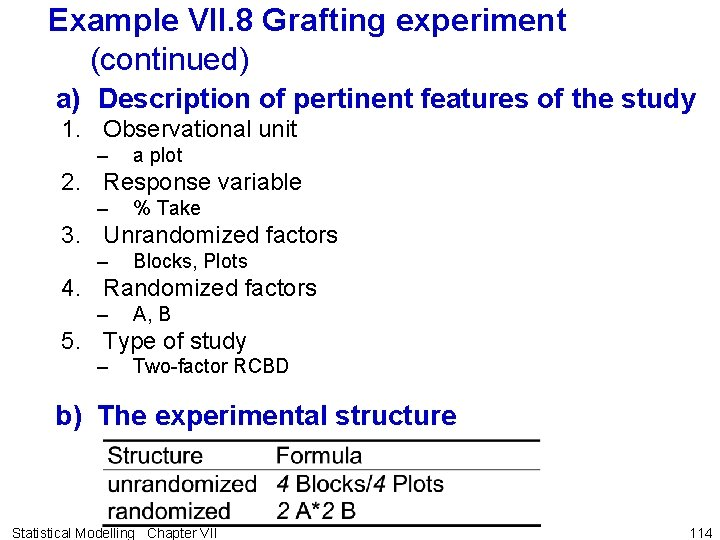 Example VII. 8 Grafting experiment (continued) a) Description of pertinent features of the study