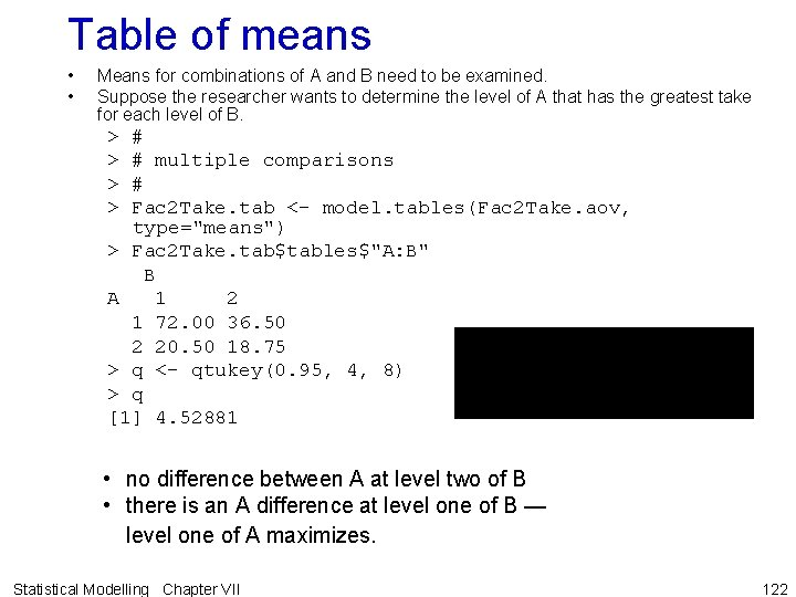 Table of means • • Means for combinations of A and B need to