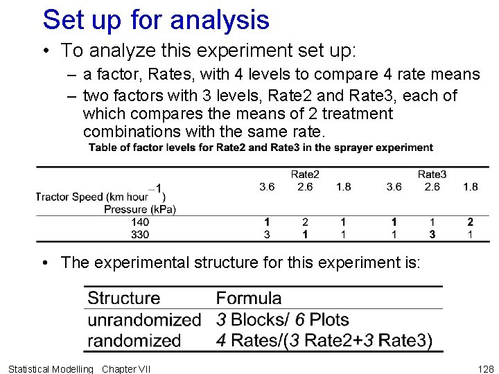 Set up for analysis • To analyze this experiment set up: – a factor,
