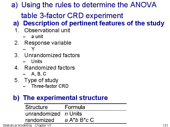 a) Using the rules to determine the ANOVA table 3 -factor CRD experiment a)