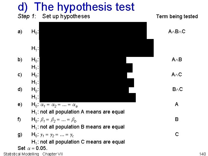 d) The hypothesis test Step 1: a) Set up hypotheses H 0 : Term