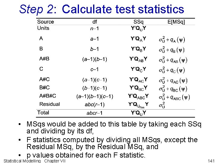 Step 2: Calculate test statistics • MSqs would be added to this table by