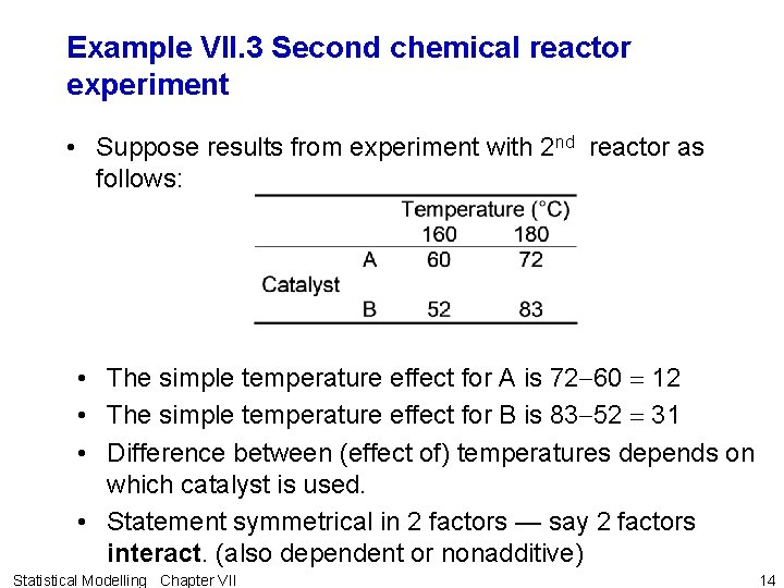 Example VII. 3 Second chemical reactor experiment • Suppose results from experiment with 2