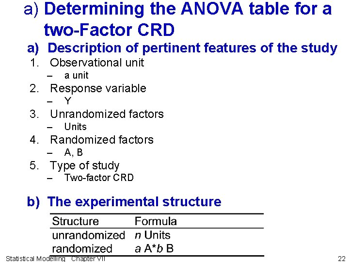 a) Determining the ANOVA table for a two-Factor CRD a) Description of pertinent features