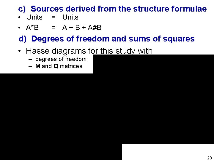 c) Sources derived from the structure formulae • Units • A*B = Units =