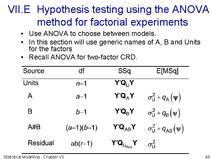 VII. E Hypothesis testing using the ANOVA method for factorial experiments • Use ANOVA