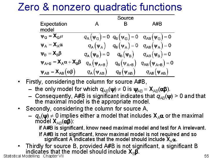 Zero & nonzero quadratic functions • Firstly, considering the column for source A#B, –