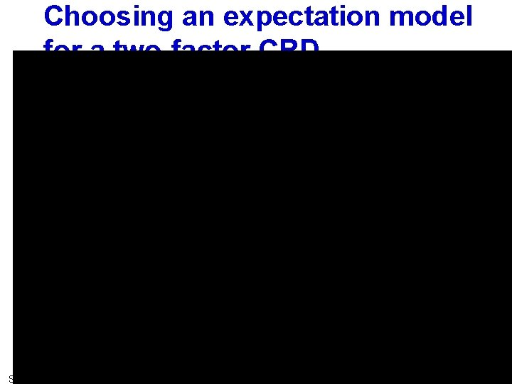 Choosing an expectation model for a two-factor CRD Statistical Modelling Chapter VII 56