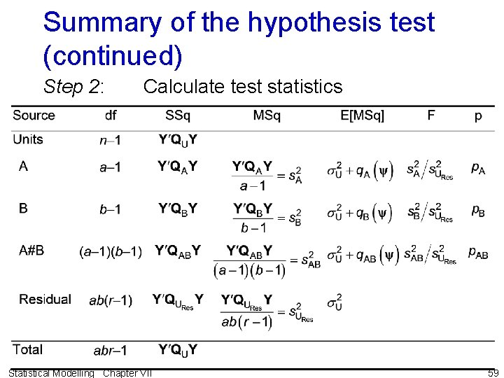 Summary of the hypothesis test (continued) Step 2: Calculate test statistics Statistical Modelling Chapter
