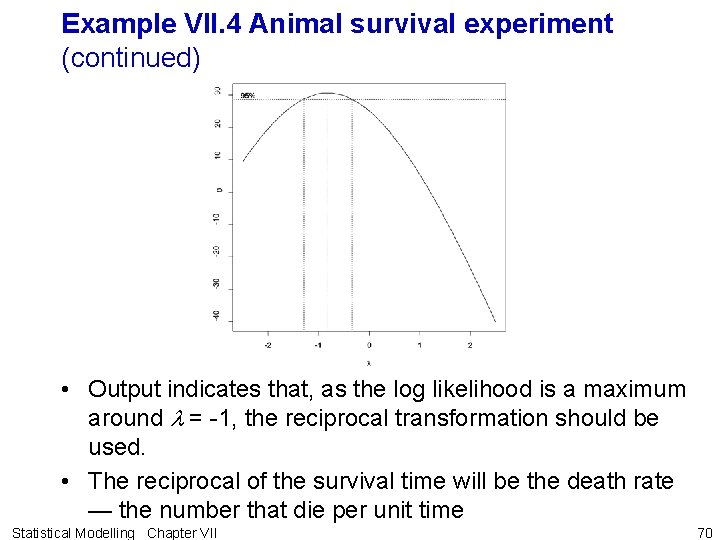 Example VII. 4 Animal survival experiment (continued) • Output indicates that, as the log