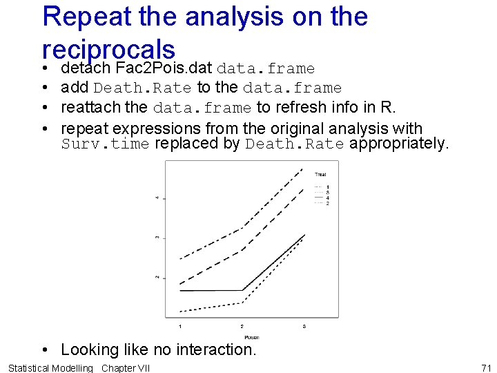 Repeat the analysis on the reciprocals • • detach Fac 2 Pois. data. frame