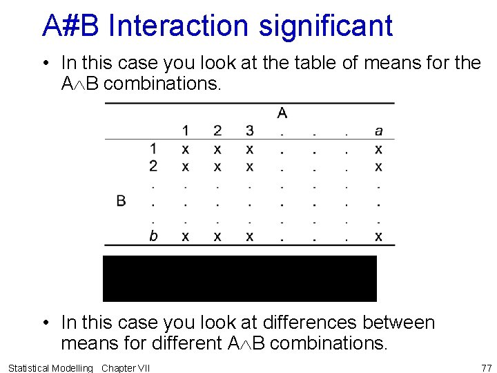 A#B Interaction significant • In this case you look at the table of means