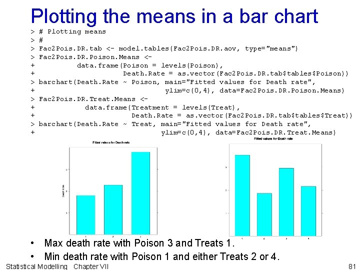 Plotting the means in a bar chart > > + + > + #