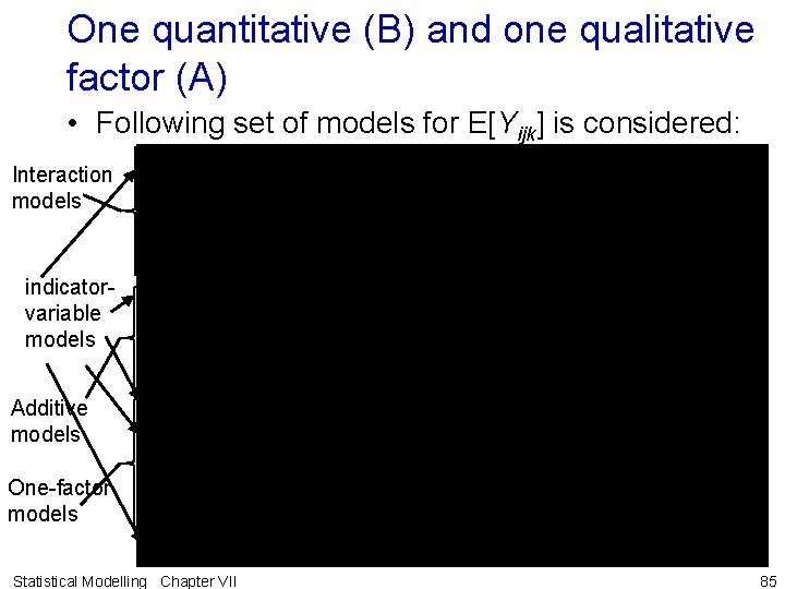 One quantitative (B) and one qualitative factor (A) • Following set of models for