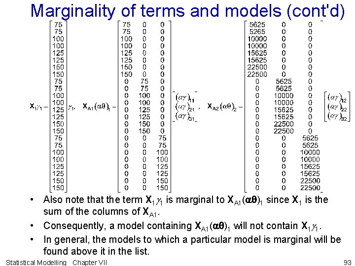 Marginality of terms and models (cont'd) • Also note that the term X 1