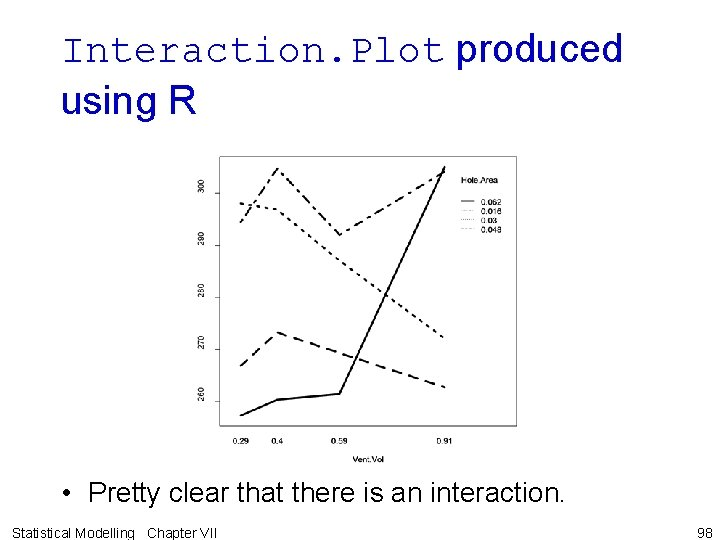 Interaction. Plot produced using R • Pretty clear that there is an interaction. Statistical