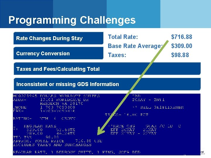 Programming Challenges Rate Changes During Stay Currency Conversion Total Rate: $716. 88 Base Rate