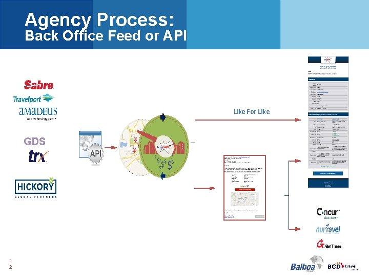 Agency Process: Back Office Feed or API Like For Like GDS X 1 2
