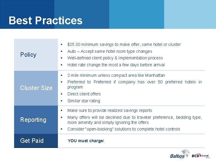 Best Practices Policy § $25. 00 minimum savings to make offer, same hotel or