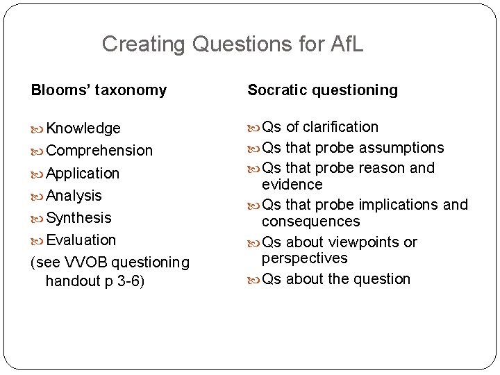 Creating Questions for Af. L Blooms' taxonomy Socratic questioning Knowledge Qs of clarification Comprehension