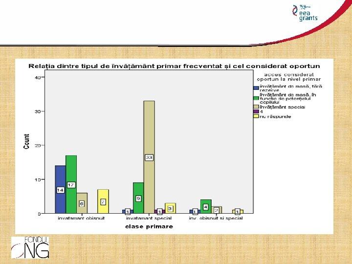 Archive:Statistici demografice la nivel regional