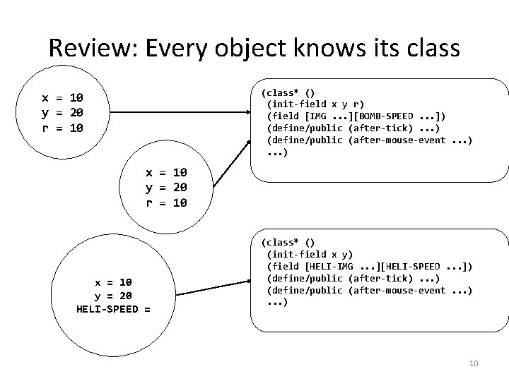 Review: Every object knows its class (class* () (init-field x y r) (field [IMG.