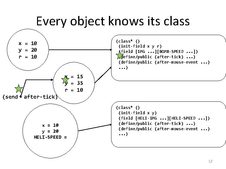 Every object knows its class (class* () (init-field x y r) (field [IMG. .