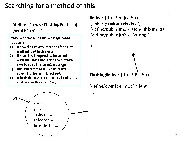 Searching for a method of this (define b 1 (new Flashing. Ball%. . .