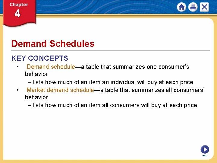 Demand Schedules KEY CONCEPTS • • Demand schedule—a table that summarizes one consumer's behavior