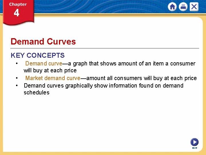 Demand Curves KEY CONCEPTS • • • Demand curve—a graph that shows amount of